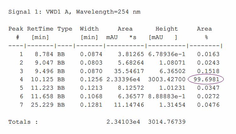 [89-40-7] HPLC(99