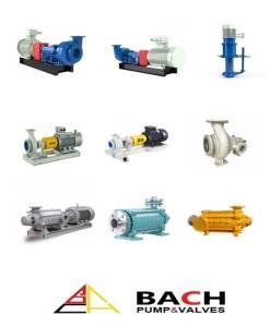 进口潜水渣浆泵(进口渣浆泵)产品图片