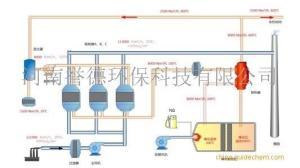 吸附浓缩转轮处理技术-吸附浓缩设备-吸附浓缩转轮处理技术