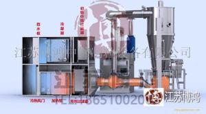 FL系列流化床喷雾制粒干燥机(果胶|微晶纤维素|卡拉胶|海藻酸钠|海藻酸盐|环状糊精)