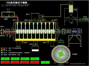 杀虫剂耙式真空干燥机,杀菌剂低温真空干燥机,农药中间体真空内加热干燥机