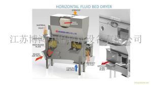 江苏博鸿供应高品质苯酚卧式流化床沸腾干燥机1500kg/h产量