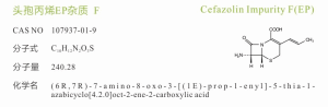 头孢丙烯有关杂质